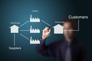 Supply-Chain-Management-3